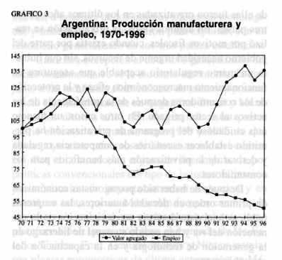 empleo y los factores de produccion: